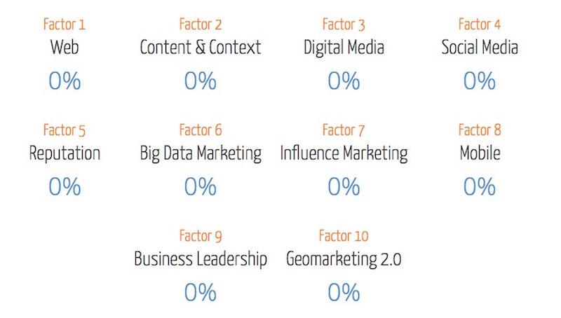 10-business-factors-1