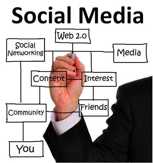 metricas-social-media