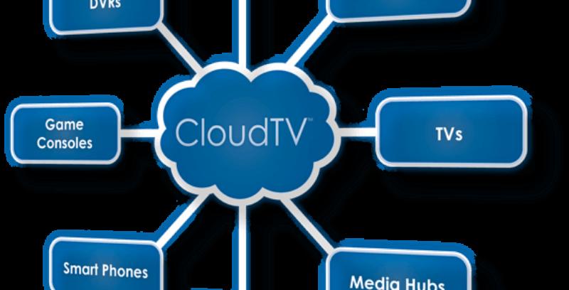 Qué es Cloud tv