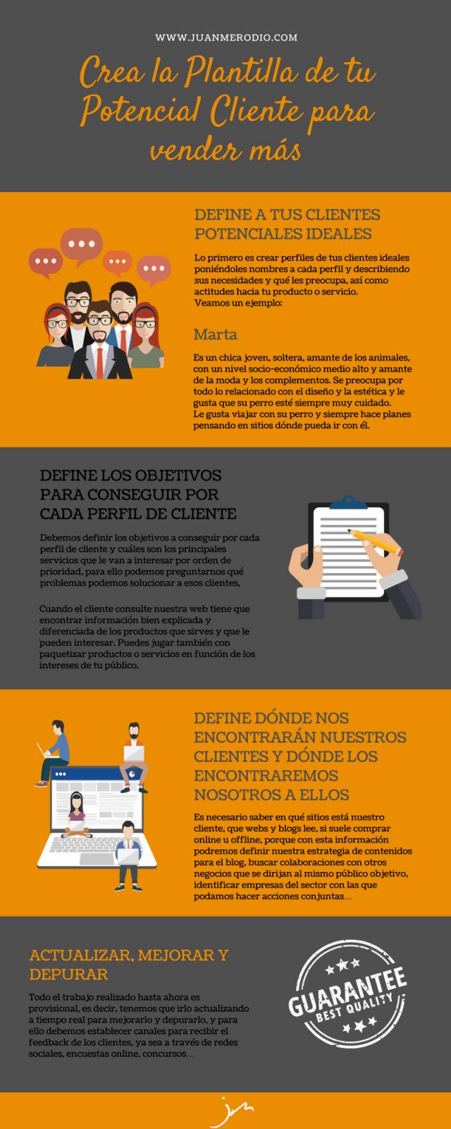 Crear potencial cliente - Juan Merodio