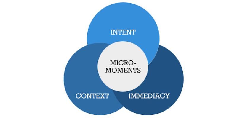 3 tendencias en Marketing Digital que arrasarán en 2017 - Juan Merodio