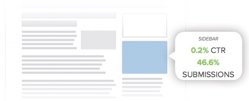 """Cómo y dónde poner """"llamadas a la acción"""" en tu web que conviertan - Juan Merodio"""