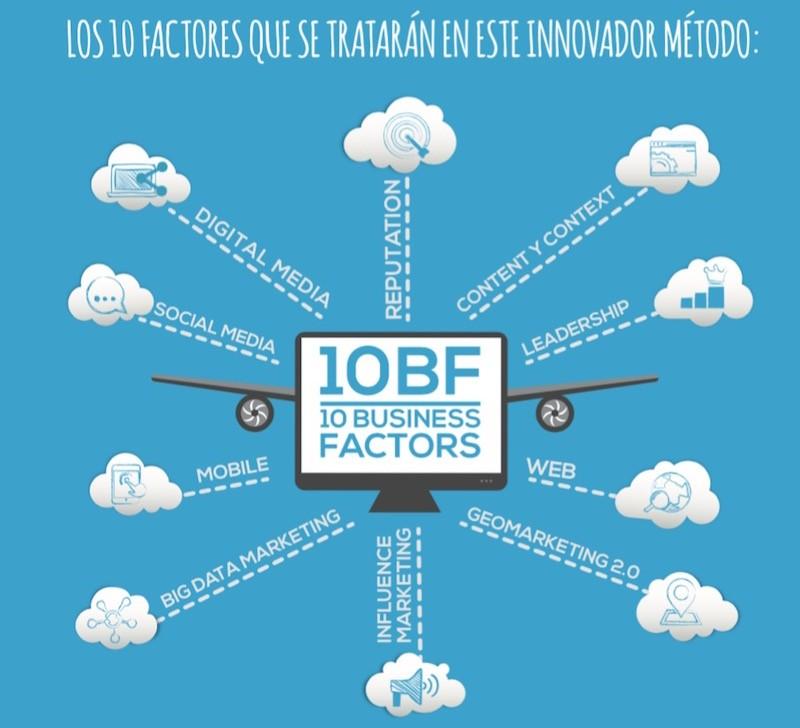10 Business Factors: Las bases que te harán triunfar tu Marketing - Juan Merodio