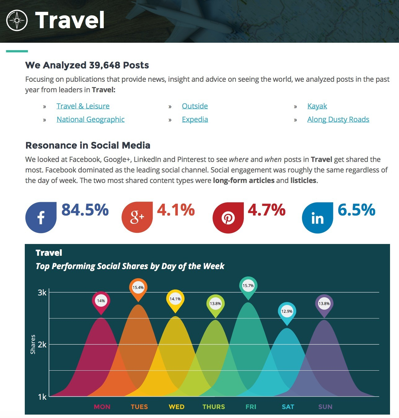 Qué hace que el contenido guste a los usuarios (y se comparta) - Juan Merodio