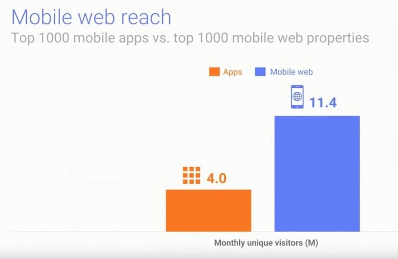 Qué es una Web App Progresiva - Juan Merodio