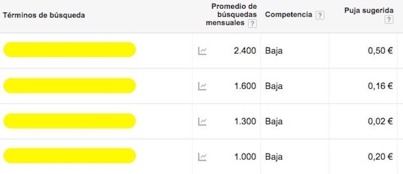 Qué es el Black Marketing Digital para robar clientes a la competencia - Juan Merodio
