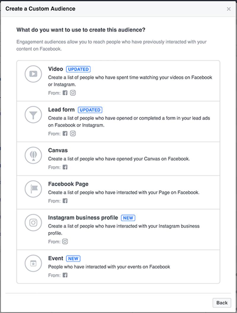 Estrategias de eventos en Facebook con públicos personalizados - Juan Merodio