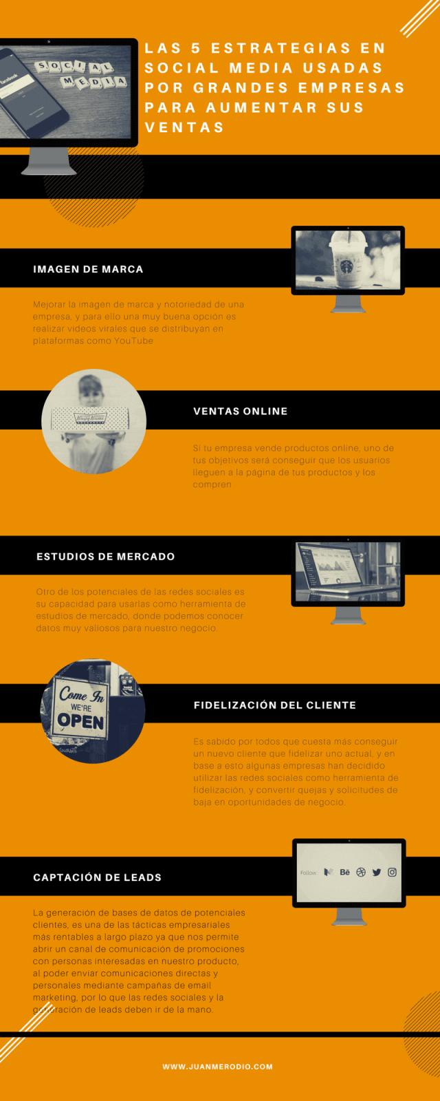 Las cinco estrategias en Social Media usadas por grandes empresas - Juan Merodio