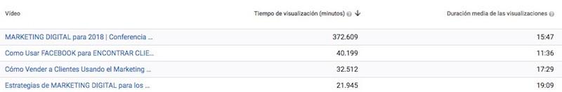 7 métricas de YOUTUBE ANALYTICS para hacer CRECER tu CANAL de YOUTUBE - Juan Merodio