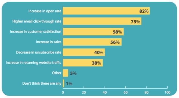 3 Claves en el Email Marketing - Juan Merodio