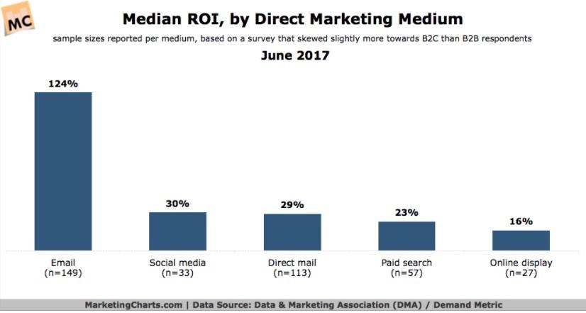 Tips para Email Marketing - Juan Merodio