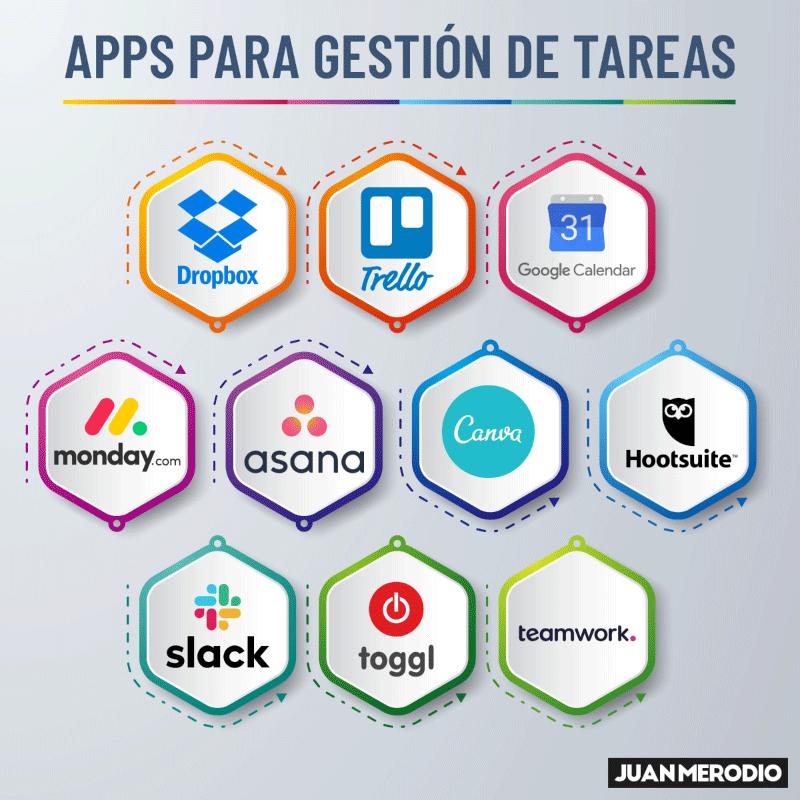 apps gestión de tareas