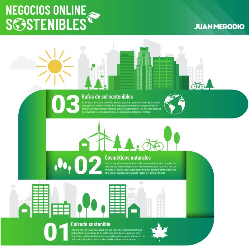 infografía negocios sostenibles