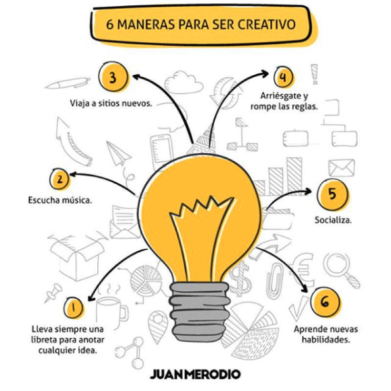 ser creativo infografía