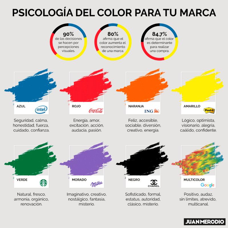 psicología del color infografía