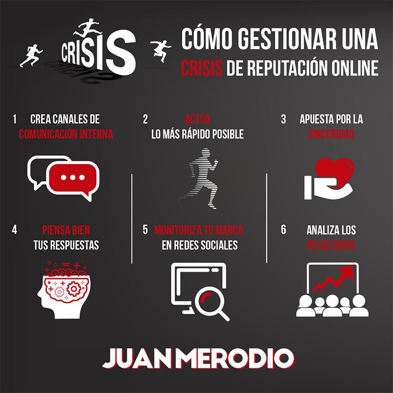 crisis de reputación online infografía