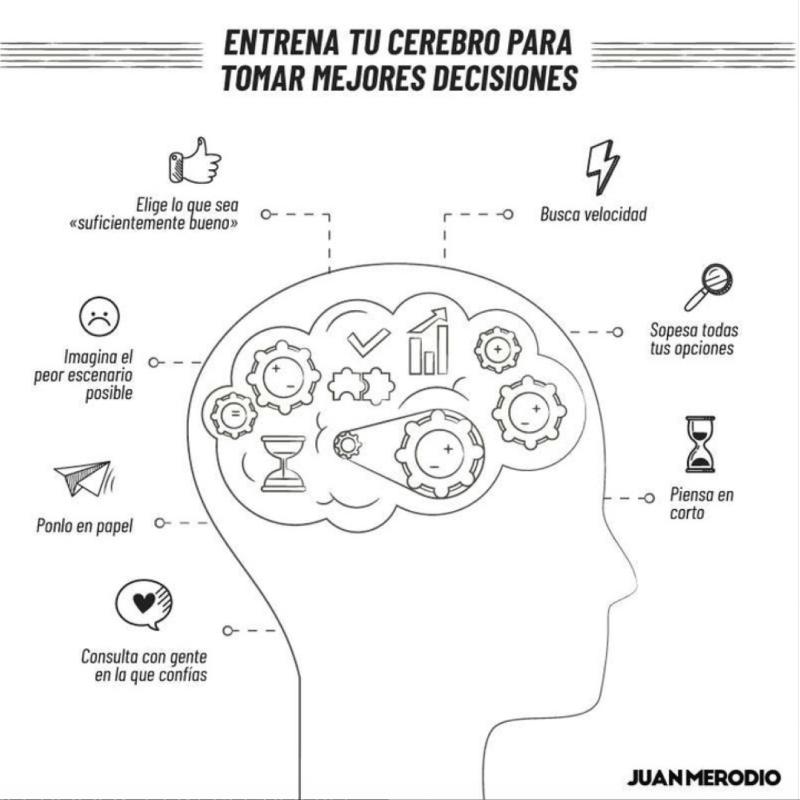infografía entrena tu cerebro