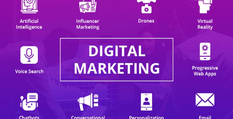 Las 13 Tendencias de Marketing Digital en 2021