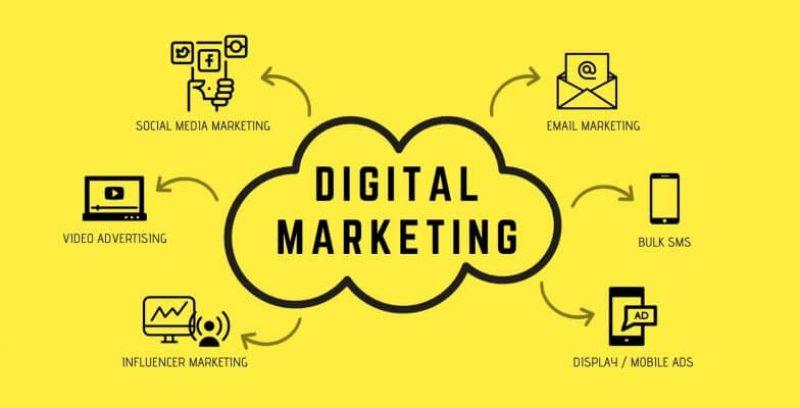 10 Objetivos de Marketing Digital que debes marcarte