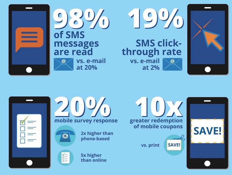 Estrategia-marketing-sms-2