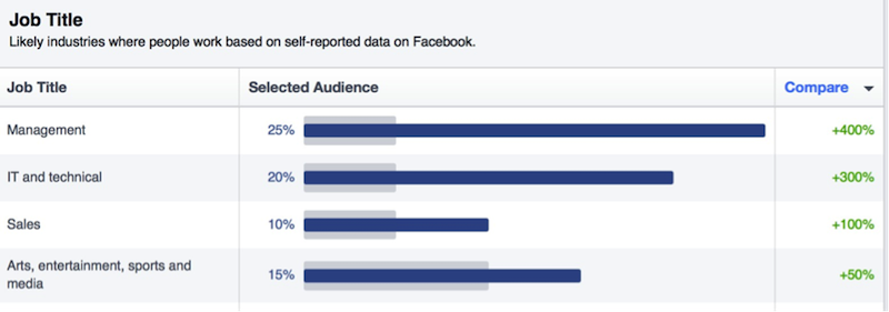 Facebook-Audience-Insights6
