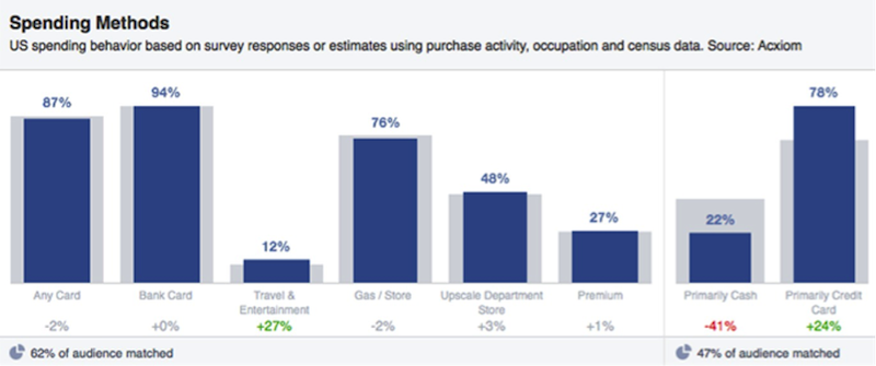 Facebook-Audience-Insights9
