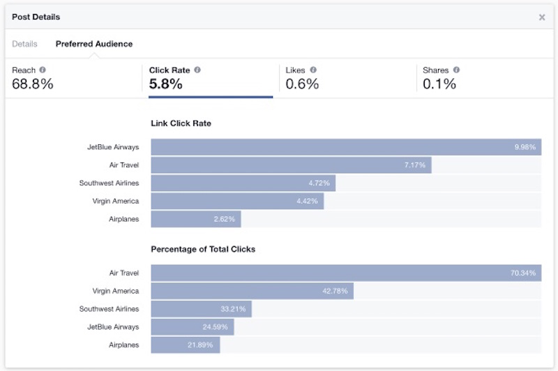 Facebook-audience-optimization-3