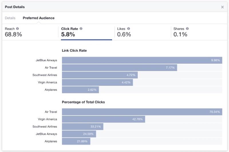Facebook-audience-optimization-3