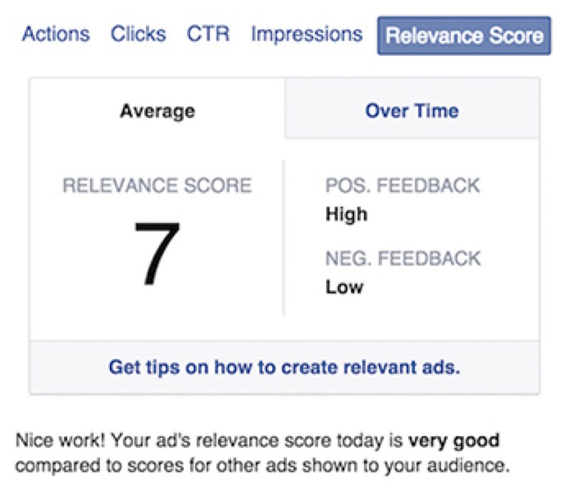 Facebook-relevance-score-1