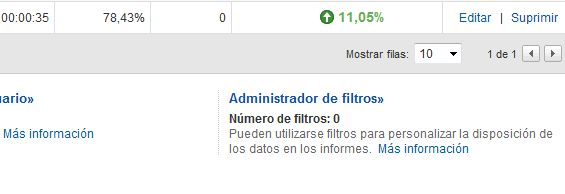 administrador-filtros-analytics