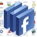 Aplicaciones Imprescindibles para la Página de Fans de Facebook de tu Negocio