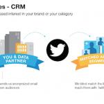Cómo usar los anuncios de Twitter con la segmentación de emails de clientes