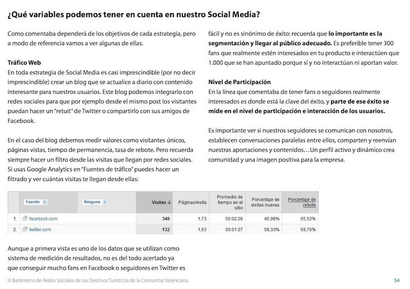 barometro-redes-sociales-turismo3