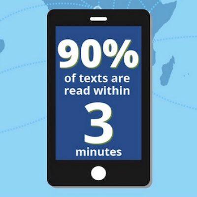 El SMS Marketing como estrategia de conexión con los clientes: volviendo al pasado