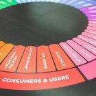 Estrategias para mejorar la experiencia de usuario en tu negocio - Juan Merodio