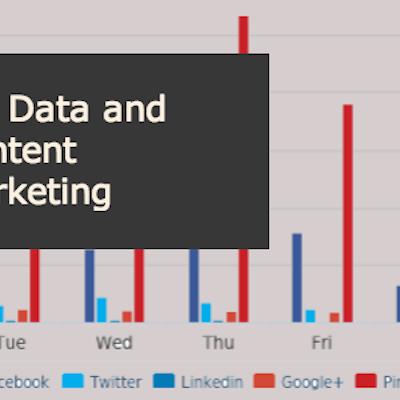 Business Social Data: Cómo usar el Big Data para mejorar tu estrategia