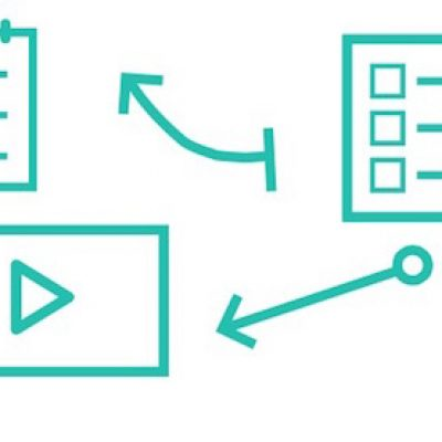Cómo medir la rentabilidad del marketing de contenidos con las ventas