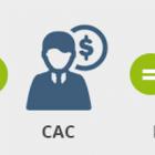 Cómo calcular el Coste de Adquisición del Cliente (CAC) y el Lifetime Value (LTV) - Juan Merodio