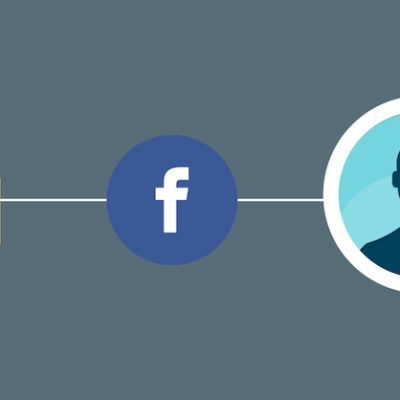 La combinación de Facebook  Ads y Email Marketing mejora los resultados