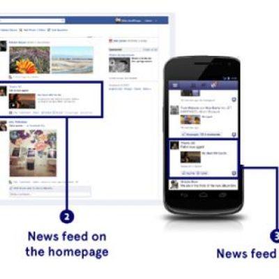 """Facebook Ads crea la métrica """"Posición Media"""" en Historia Patrocinada"""