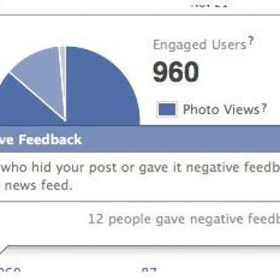 La Importancia del Feedback Negativo en la Visibilidad de tus Actualizaciones en Facebook