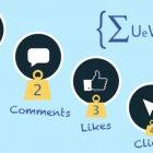 Facebook Actualiza su Algoritmo llamado EdgeRank en Base a los Usuarios - Juan Merodio