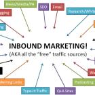 Qué es el Inbound Marketing y Cómo Puedes Definir una Estrategia y Usarlo en tu Negocio - Juan Merodio