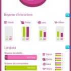 Pages Analyzer, Crea un Informe con tus Estadísticas de las Páginas de Facebook - Juan Merodio