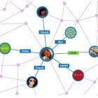Facebook Open Graph - Juan Merodio