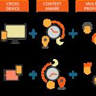 Cómo calcular el ROI de la personalización de contenidos en la web - Juan Merodio