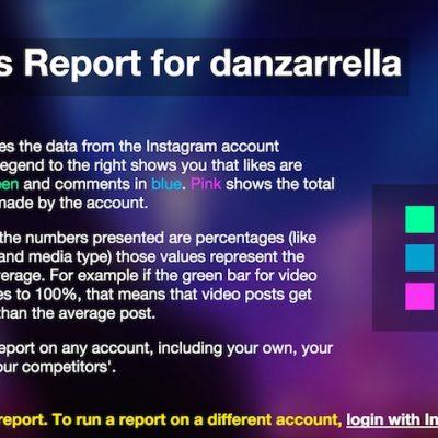 PicStats, conoce las estadísticas de cualquier cuenta de Instagram