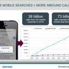 Cómo generar más ventas con una correcta estrategia de anuncios en buscadores - Juan Merodio