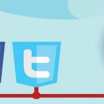 El social media afecta a los resultados orgánicos SEO en buscadores