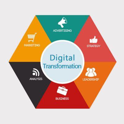 Más de 120 expertos nos definen qué es la transformación digital
